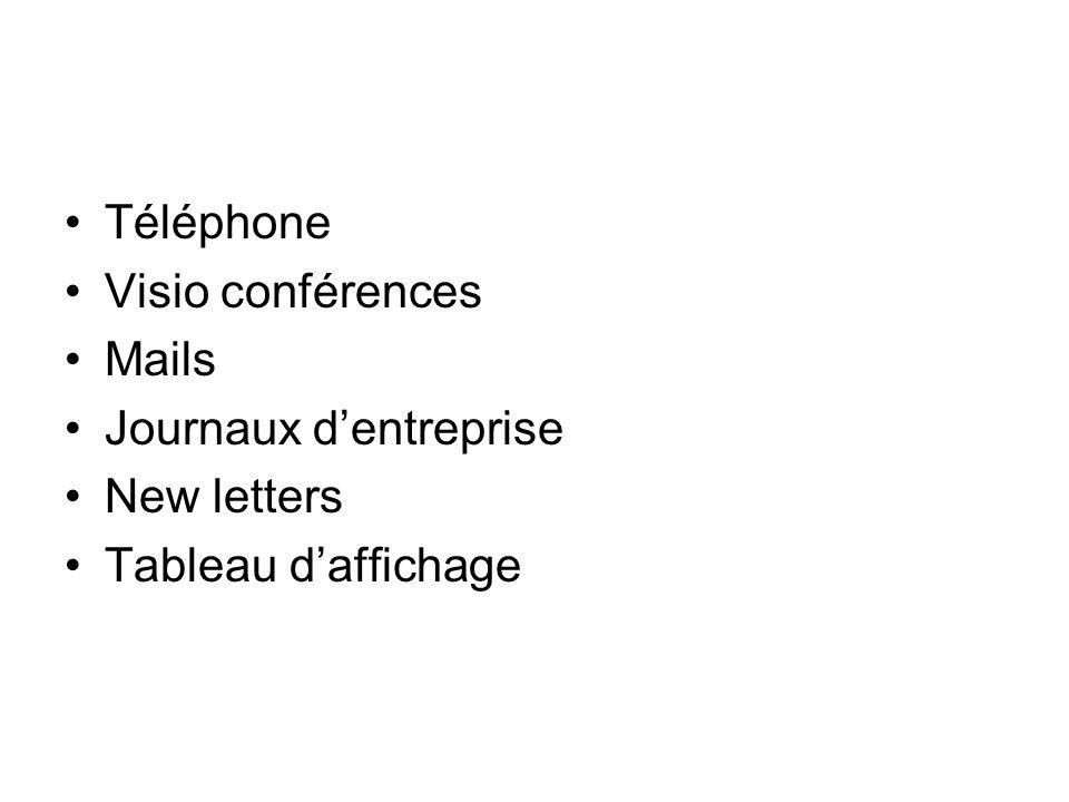 Téléphone Visio conférences Mails Journaux dentreprise New letters Tableau daffichage