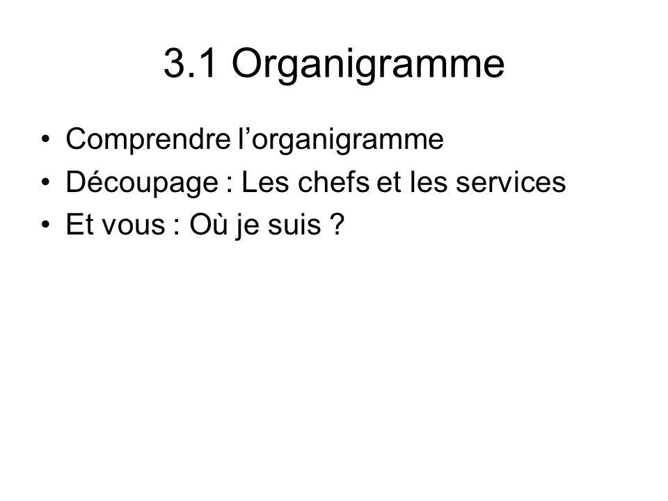 3.1 Organigramme Comprendre lorganigramme Découpage : Les chefs et les services Et vous : Où je suis ?