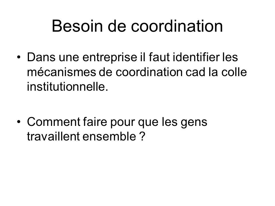 Besoin de coordination Dans une entreprise il faut identifier les mécanismes de coordination cad la colle institutionnelle. Comment faire pour que les