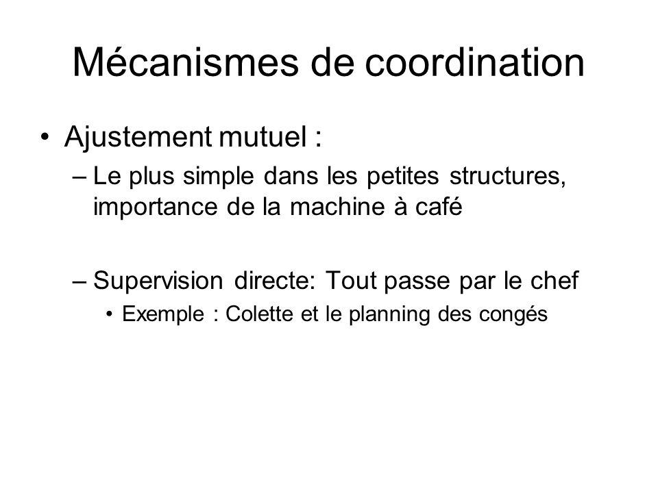 Mécanismes de coordination Ajustement mutuel : –Le plus simple dans les petites structures, importance de la machine à café –Supervision directe: Tout