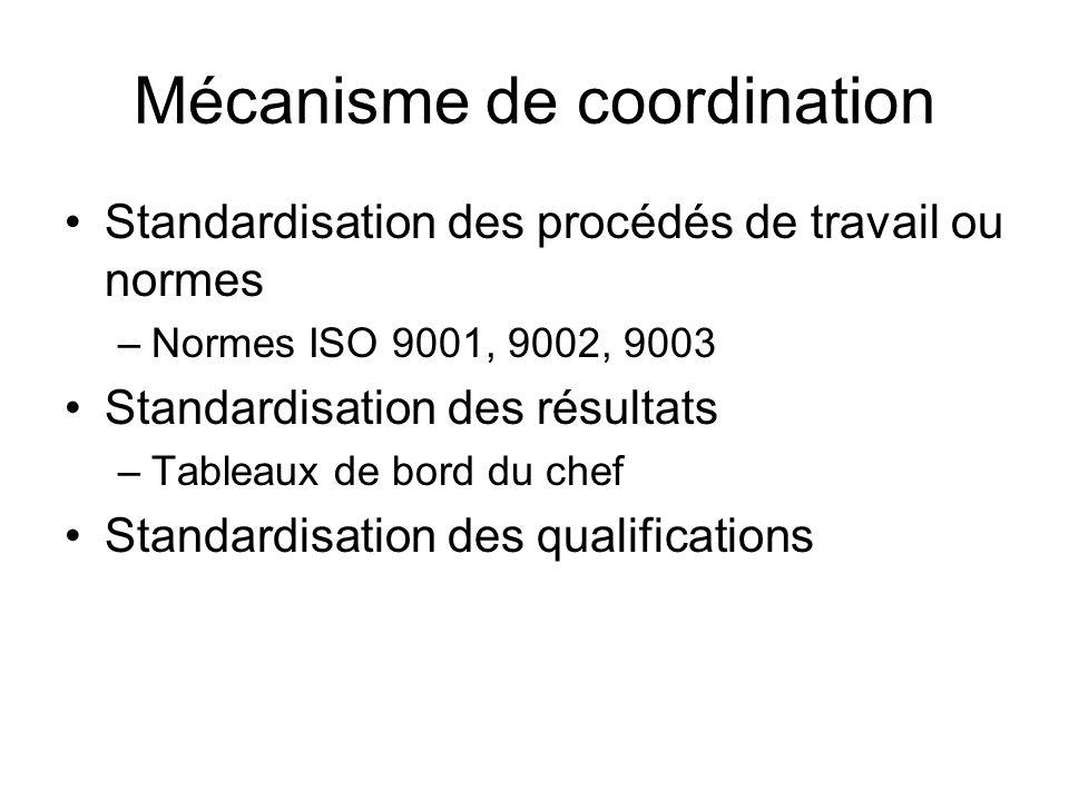 Mécanisme de coordination Standardisation des procédés de travail ou normes –Normes ISO 9001, 9002, 9003 Standardisation des résultats –Tableaux de bo