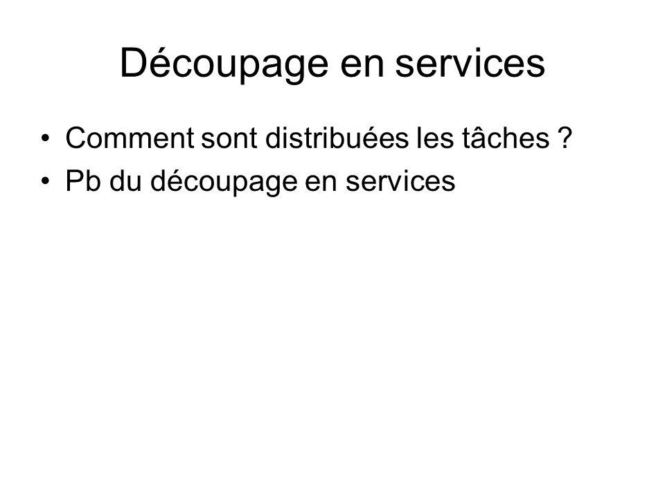 Découpage en services Comment sont distribuées les tâches ? Pb du découpage en services