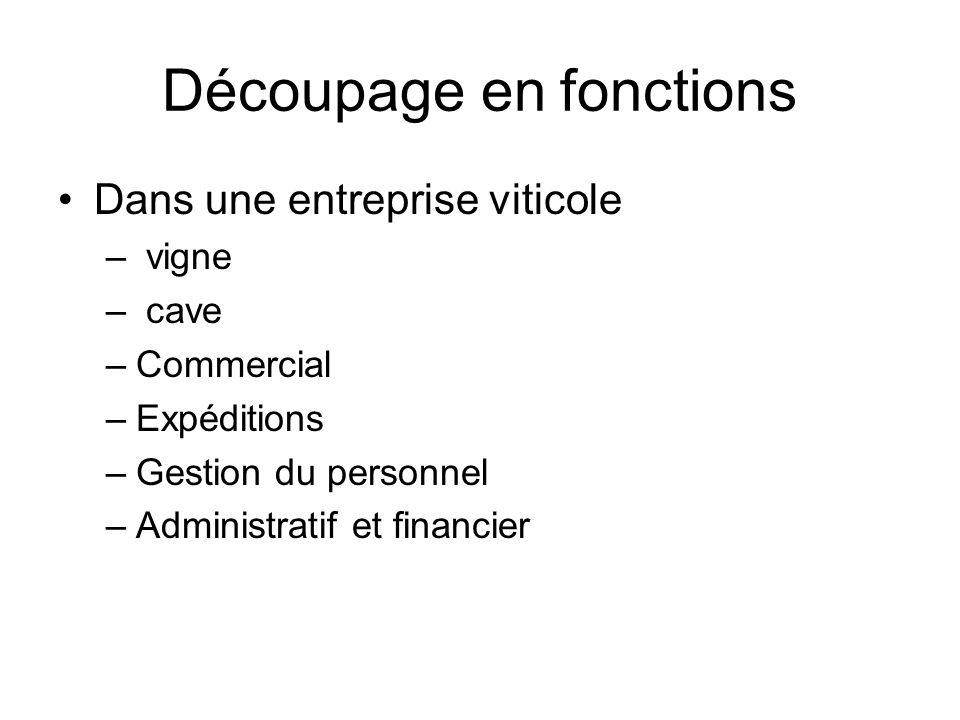 Découpage en fonctions Dans une entreprise viticole – vigne – cave –Commercial –Expéditions –Gestion du personnel –Administratif et financier