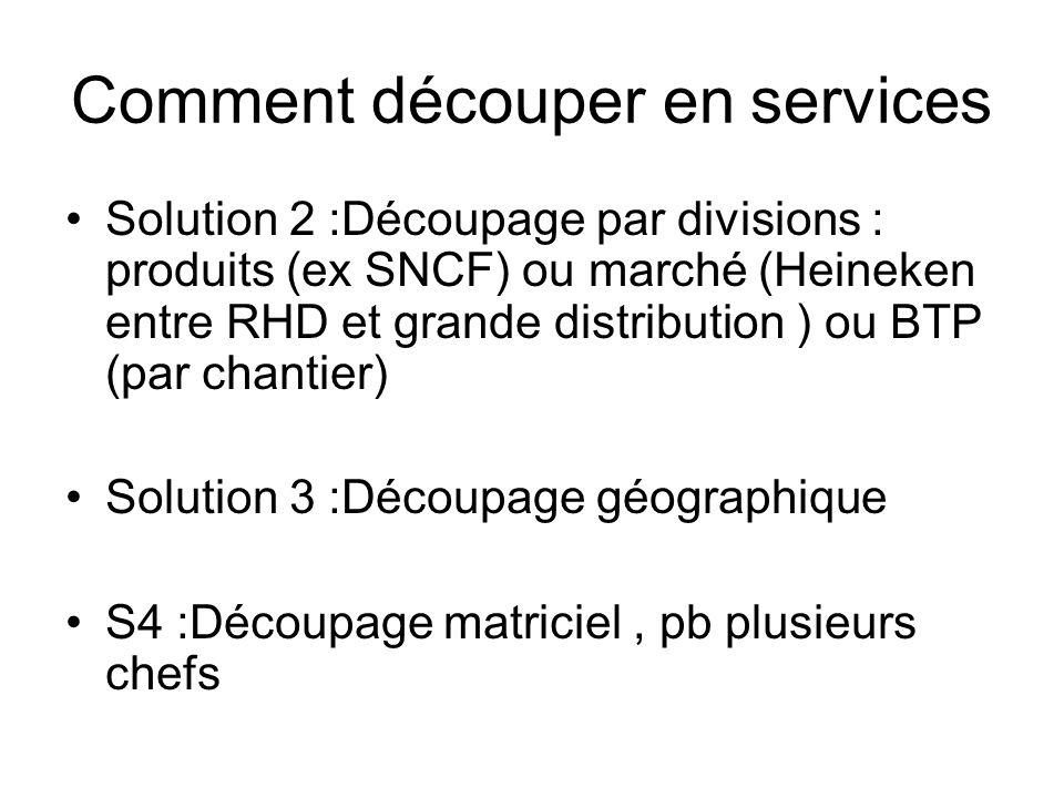 Comment découper en services Solution 2 :Découpage par divisions : produits (ex SNCF) ou marché (Heineken entre RHD et grande distribution ) ou BTP (p