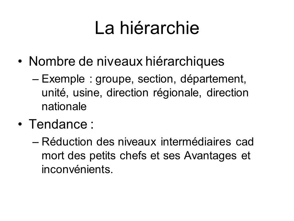 La hiérarchie Nombre de niveaux hiérarchiques –Exemple : groupe, section, département, unité, usine, direction régionale, direction nationale Tendance