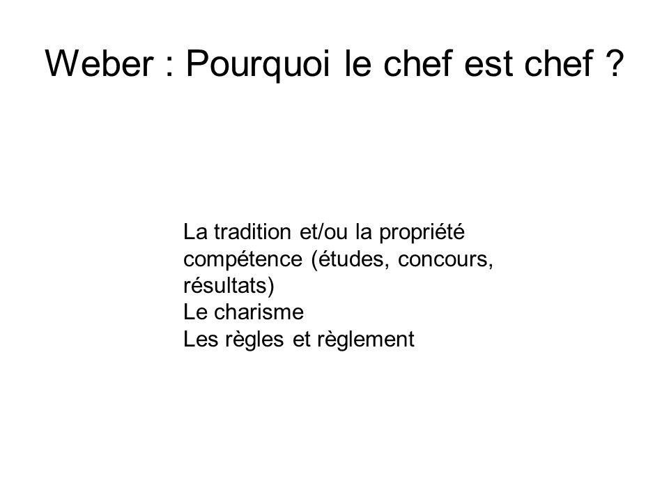 Weber : Pourquoi le chef est chef ? La tradition et/ou la propriété compétence (études, concours, résultats) Le charisme Les règles et règlement