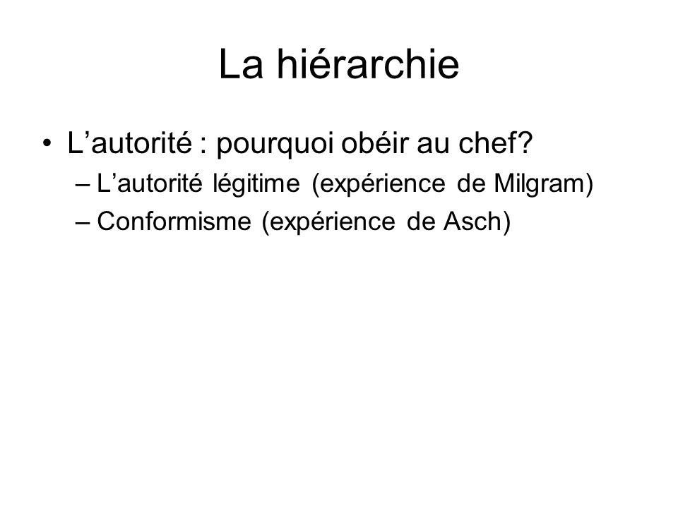 La hiérarchie Lautorité : pourquoi obéir au chef? –Lautorité légitime (expérience de Milgram) –Conformisme (expérience de Asch)