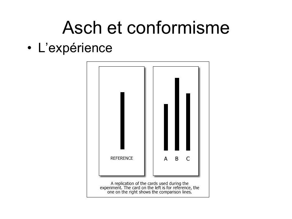 Asch et conformisme Lexpérience