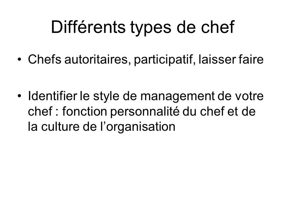 Différents types de chef Chefs autoritaires, participatif, laisser faire Identifier le style de management de votre chef : fonction personnalité du ch