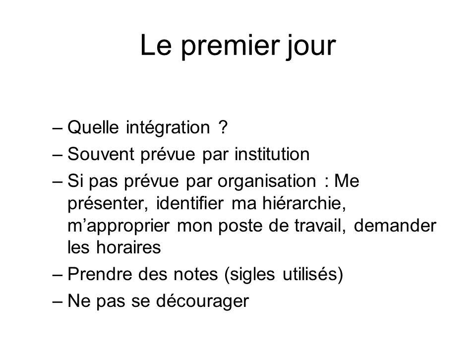 Le premier jour –Quelle intégration ? –Souvent prévue par institution –Si pas prévue par organisation : Me présenter, identifier ma hiérarchie, mappro