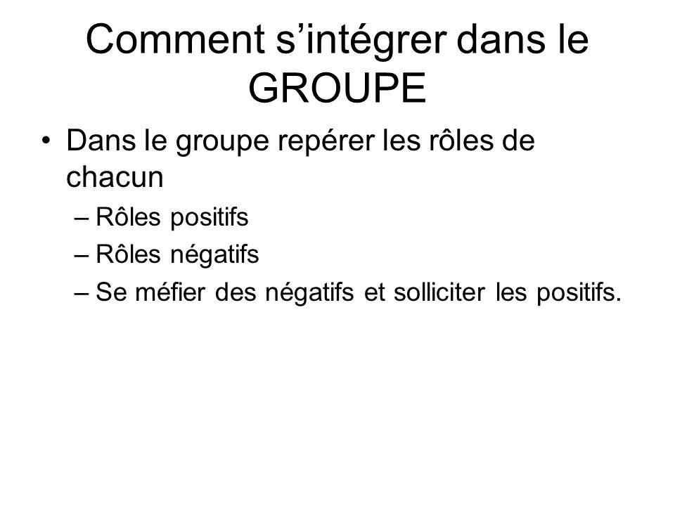 Comment sintégrer dans le GROUPE Dans le groupe repérer les rôles de chacun –Rôles positifs –Rôles négatifs –Se méfier des négatifs et solliciter les