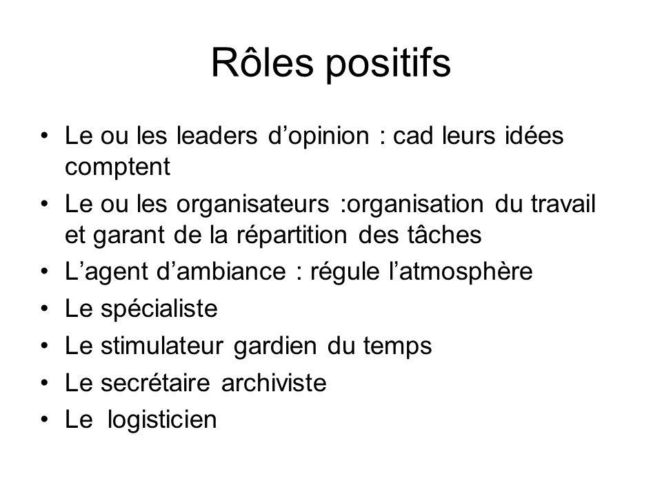 Rôles positifs Le ou les leaders dopinion : cad leurs idées comptent Le ou les organisateurs :organisation du travail et garant de la répartition des