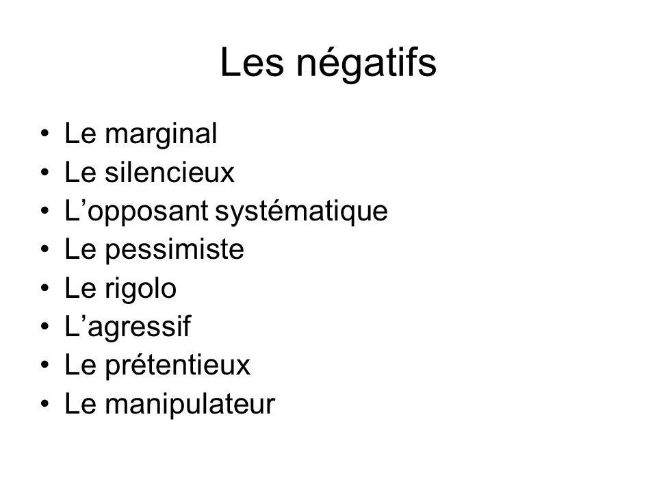 Les négatifs Le marginal Le silencieux Lopposant systématique Le pessimiste Le rigolo Lagressif Le prétentieux Le manipulateur