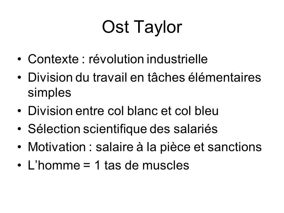 Ost Taylor Contexte : révolution industrielle Division du travail en tâches élémentaires simples Division entre col blanc et col bleu Sélection scient