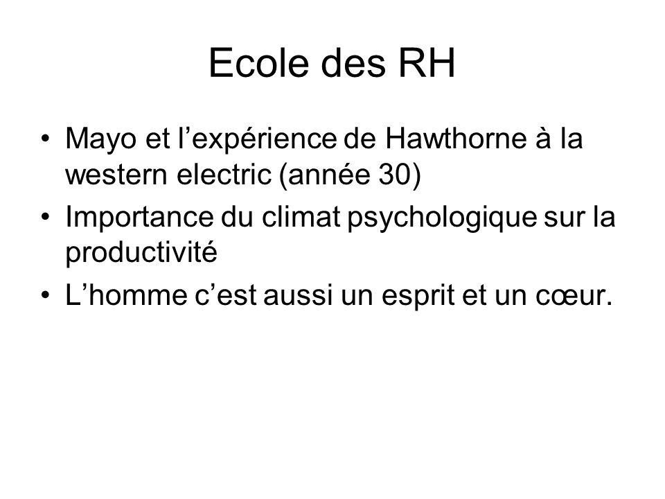 Ecole des RH Mayo et lexpérience de Hawthorne à la western electric (année 30) Importance du climat psychologique sur la productivité Lhomme cest auss
