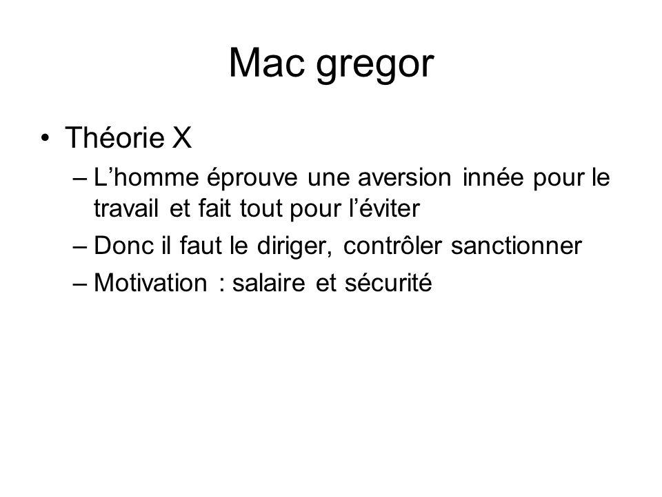 Mac gregor Théorie X –Lhomme éprouve une aversion innée pour le travail et fait tout pour léviter –Donc il faut le diriger, contrôler sanctionner –Mot