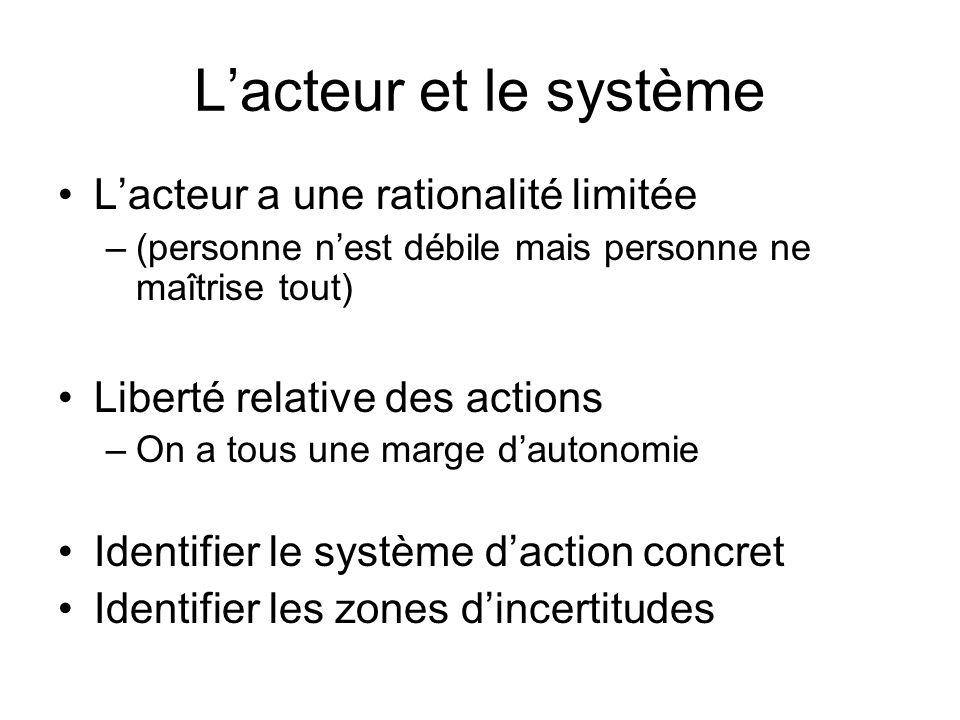 Lacteur et le système Lacteur a une rationalité limitée –(personne nest débile mais personne ne maîtrise tout) Liberté relative des actions –On a tous