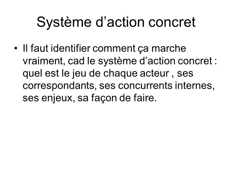 Système daction concret Il faut identifier comment ça marche vraiment, cad le système daction concret : quel est le jeu de chaque acteur, ses correspo