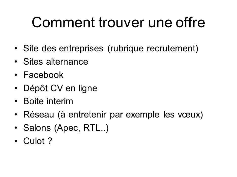 Comment trouver une offre Site des entreprises (rubrique recrutement) Sites alternance Facebook Dépôt CV en ligne Boite interim Réseau (à entretenir p