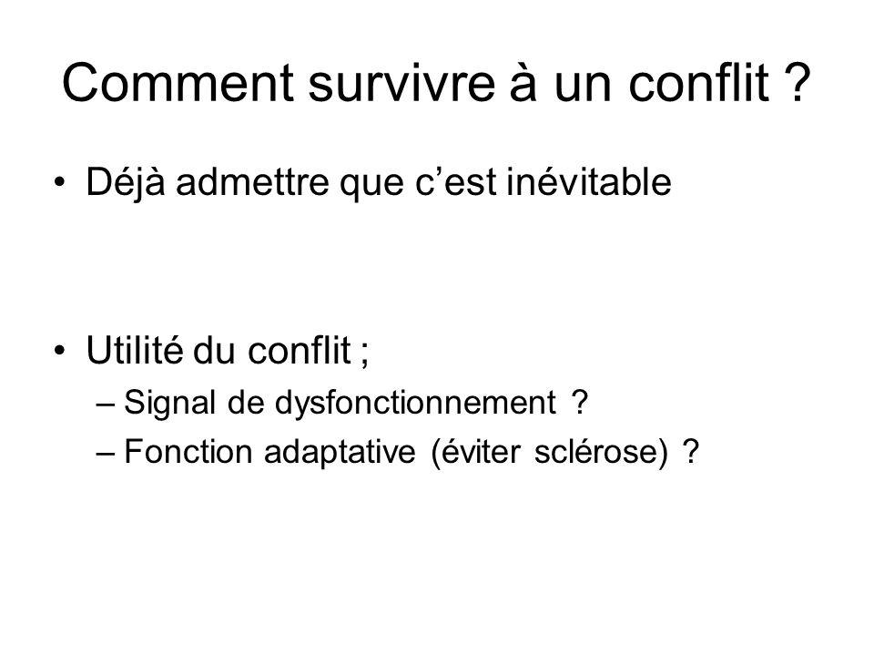 Comment survivre à un conflit ? Déjà admettre que cest inévitable Utilité du conflit ; –Signal de dysfonctionnement ? –Fonction adaptative (éviter scl