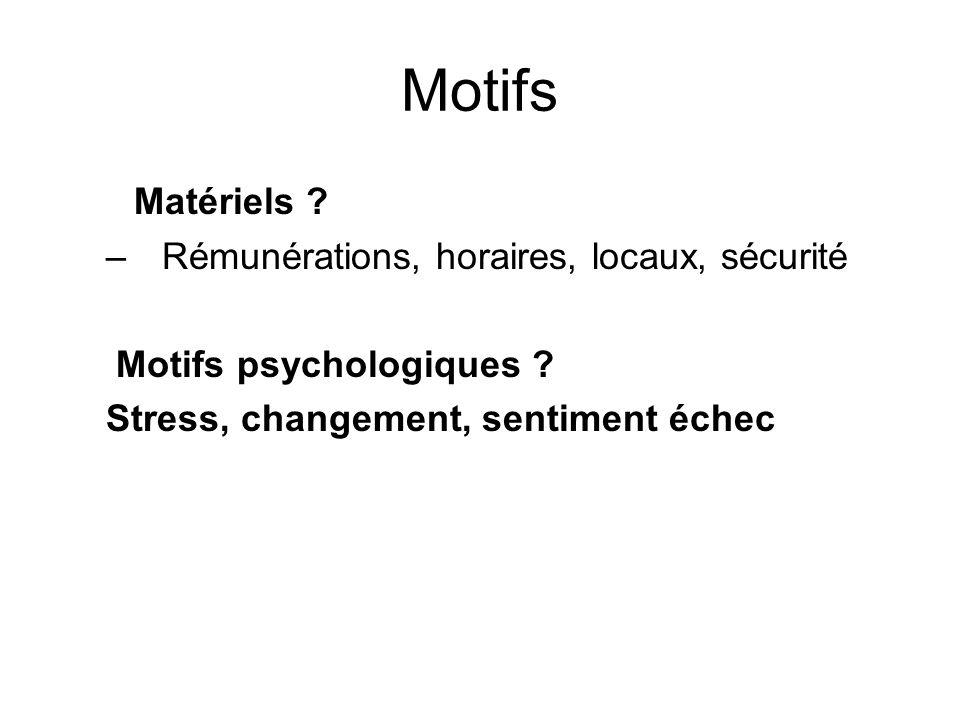 Motifs Matériels ? –Rémunérations, horaires, locaux, sécurité Motifs psychologiques ? Stress, changement, sentiment échec