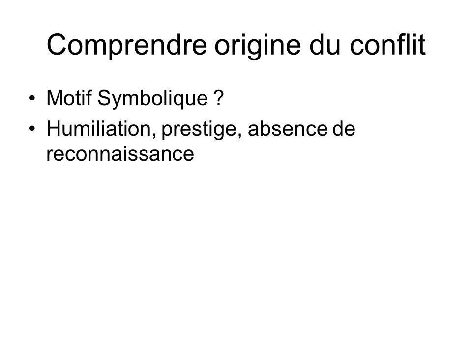 Comprendre origine du conflit Motif Symbolique ? Humiliation, prestige, absence de reconnaissance
