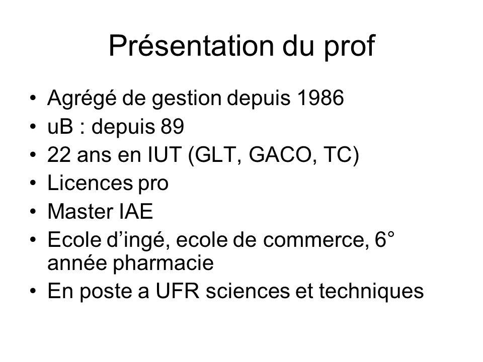 Présentation du prof Agrégé de gestion depuis 1986 uB : depuis 89 22 ans en IUT (GLT, GACO, TC) Licences pro Master IAE Ecole dingé, ecole de commerce