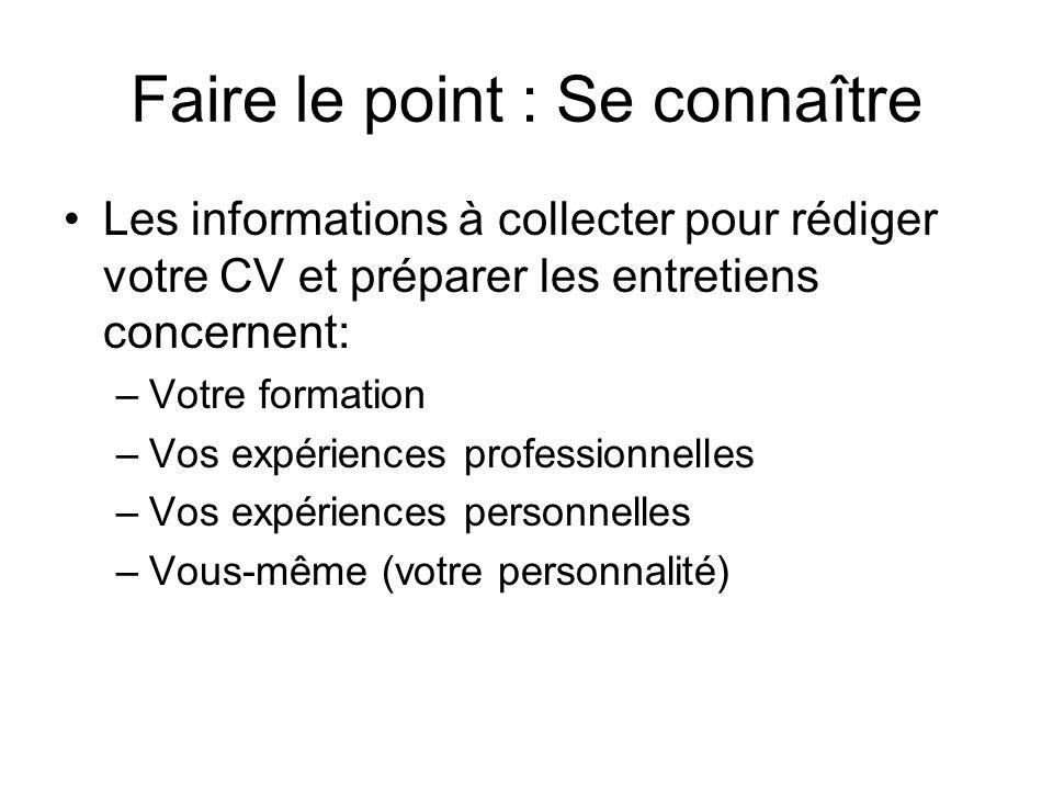 Faire le point : Se connaître Les informations à collecter pour rédiger votre CV et préparer les entretiens concernent: –Votre formation –Vos expérien