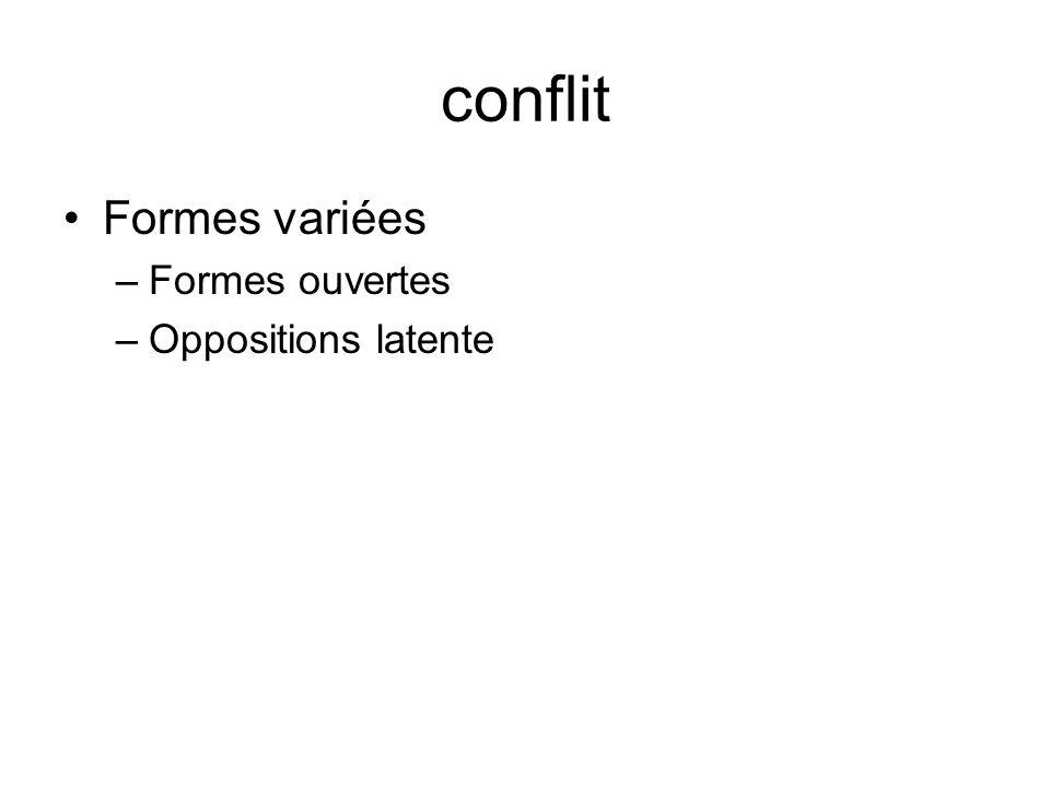 conflit Formes variées –Formes ouvertes –Oppositions latente