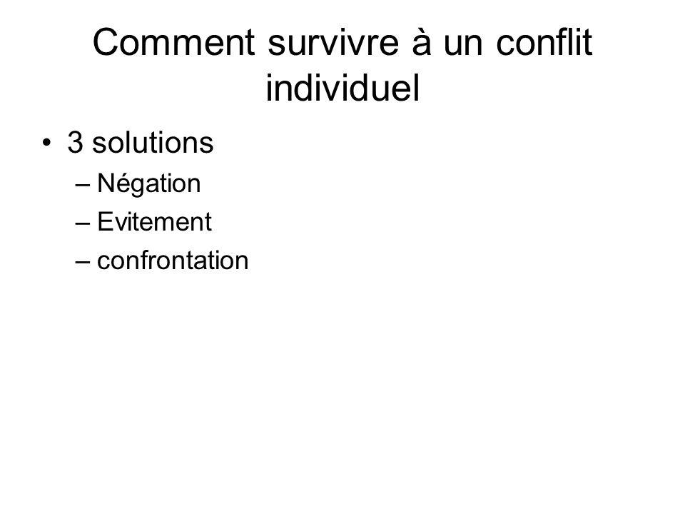 Comment survivre à un conflit individuel 3 solutions –Négation –Evitement –confrontation