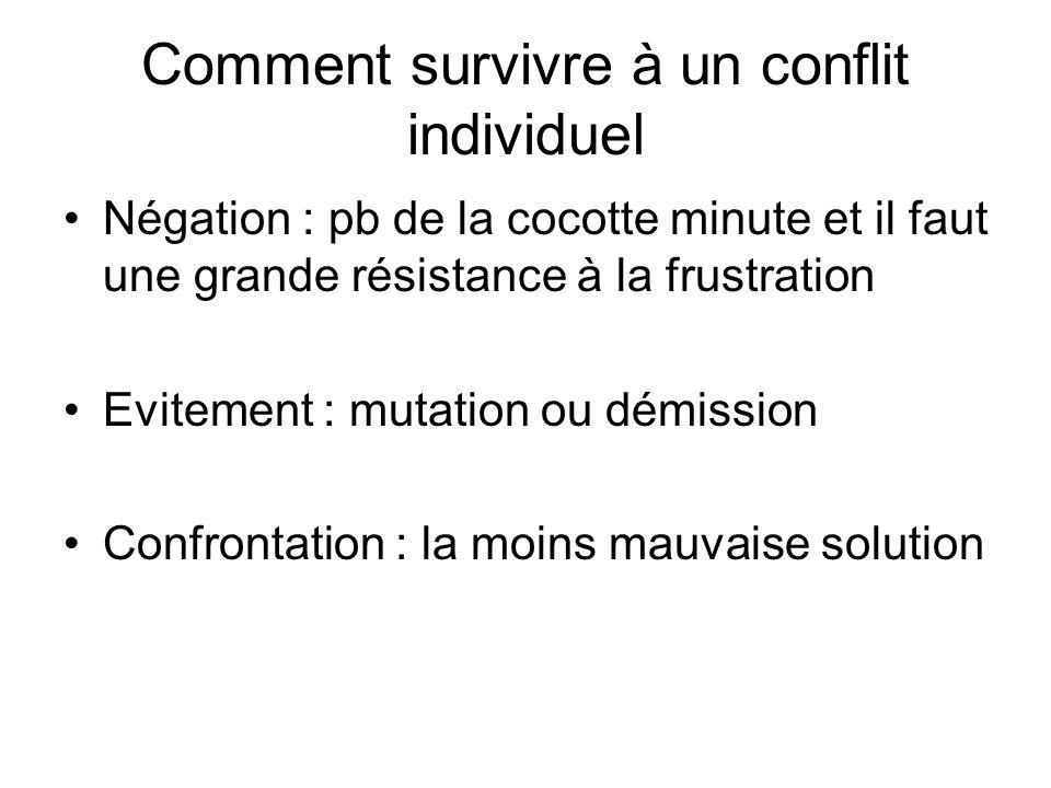 Comment survivre à un conflit individuel Négation : pb de la cocotte minute et il faut une grande résistance à la frustration Evitement : mutation ou
