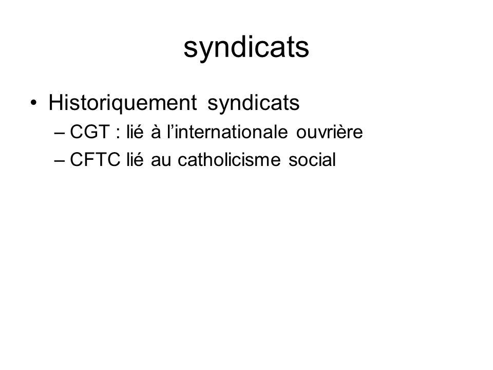 syndicats Historiquement syndicats –CGT : lié à linternationale ouvrière –CFTC lié au catholicisme social