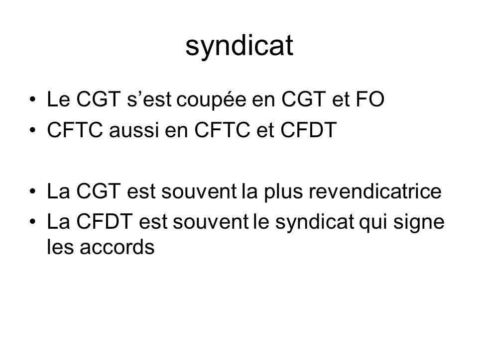 syndicat Le CGT sest coupée en CGT et FO CFTC aussi en CFTC et CFDT La CGT est souvent la plus revendicatrice La CFDT est souvent le syndicat qui sign