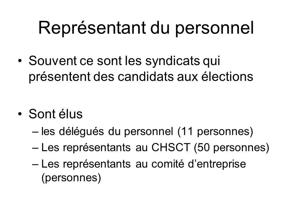 Représentant du personnel Souvent ce sont les syndicats qui présentent des candidats aux élections Sont élus –les délégués du personnel (11 personnes)