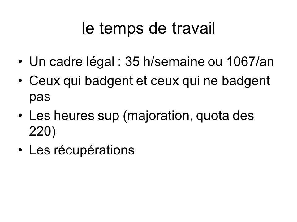 le temps de travail Un cadre légal : 35 h/semaine ou 1067/an Ceux qui badgent et ceux qui ne badgent pas Les heures sup (majoration, quota des 220) Le