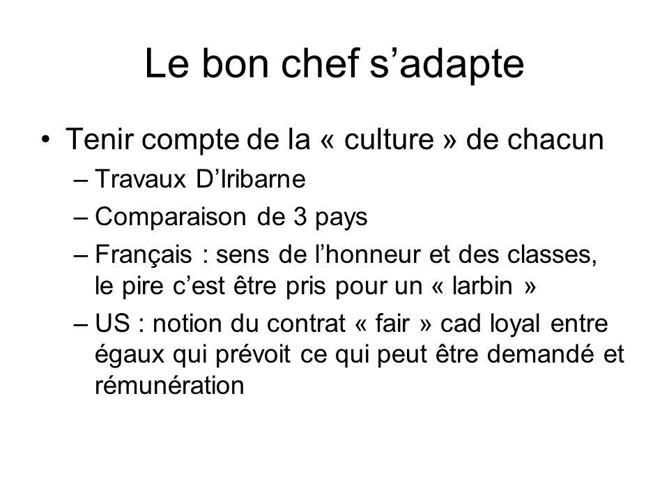 Le bon chef sadapte Tenir compte de la « culture » de chacun –Travaux DIribarne –Comparaison de 3 pays –Français : sens de lhonneur et des classes, le