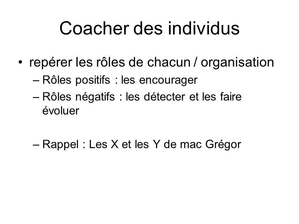 Coacher des individus repérer les rôles de chacun / organisation –Rôles positifs : les encourager –Rôles négatifs : les détecter et les faire évoluer