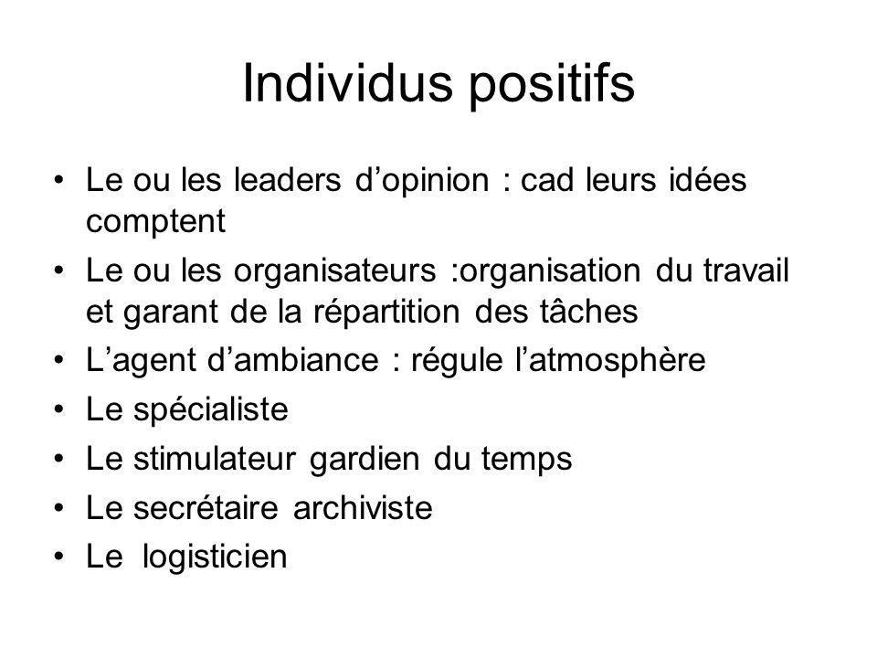 Individus positifs Le ou les leaders dopinion : cad leurs idées comptent Le ou les organisateurs :organisation du travail et garant de la répartition