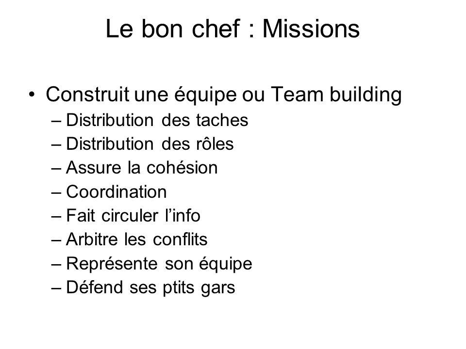 Le bon chef : Missions Construit une équipe ou Team building –Distribution des taches –Distribution des rôles –Assure la cohésion –Coordination –Fait