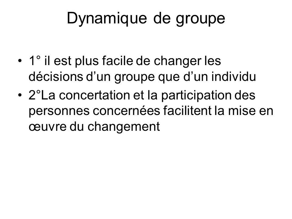 Dynamique de groupe 1° il est plus facile de changer les décisions dun groupe que dun individu 2°La concertation et la participation des personnes con