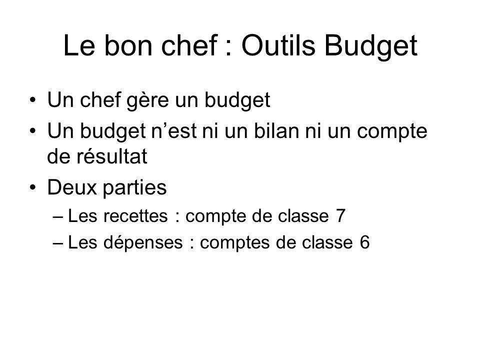 Le bon chef : Outils Budget Un chef gère un budget Un budget nest ni un bilan ni un compte de résultat Deux parties –Les recettes : compte de classe 7