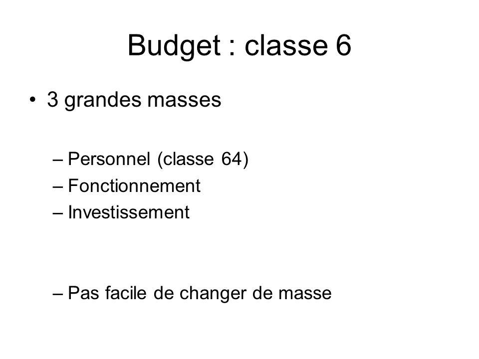 Budget : classe 6 3 grandes masses –Personnel (classe 64) –Fonctionnement –Investissement –Pas facile de changer de masse
