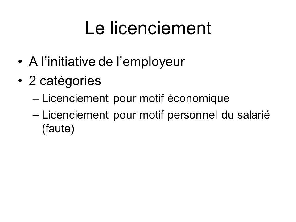 Le licenciement A linitiative de lemployeur 2 catégories –Licenciement pour motif économique –Licenciement pour motif personnel du salarié (faute)