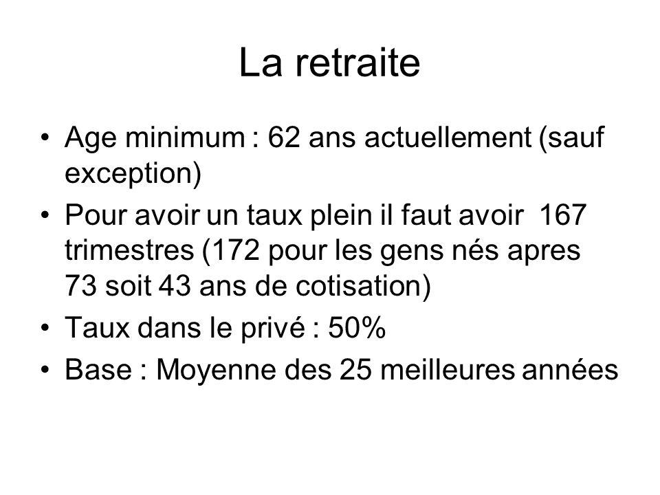 La retraite Age minimum : 62 ans actuellement (sauf exception) Pour avoir un taux plein il faut avoir 167 trimestres (172 pour les gens nés apres 73 s