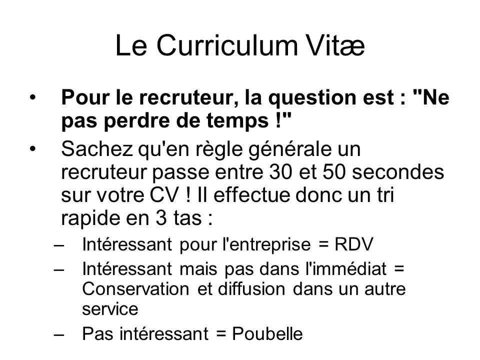 Le Curriculum Vitæ Pour le recruteur, la question est :