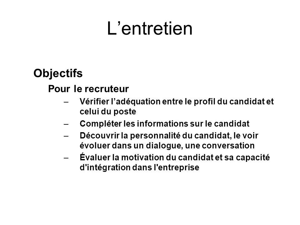 Lentretien Objectifs Pour le recruteur –Vérifier ladéquation entre le profil du candidat et celui du poste –Compléter les informations sur le candidat