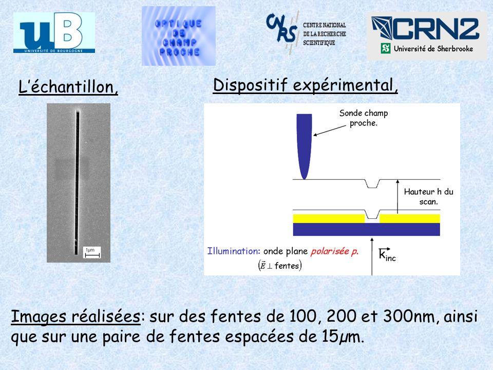 Dispositif expérimental, Images réalisées: sur des fentes de 100, 200 et 300nm, ainsi que sur une paire de fentes espacées de 15µm.