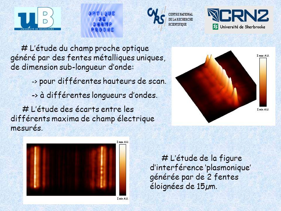 # Létude du champ proche optique généré par des fentes métalliques uniques, de dimension sub-longueur donde: -> pour différentes hauteurs de scan.