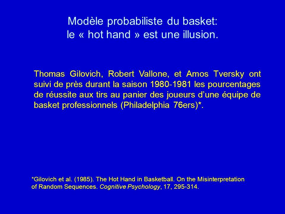 Modèle probabiliste du basket: le « hot hand » est une illusion. Thomas Gilovich, Robert Vallone, et Amos Tversky ont suivi de près durant la saison 1