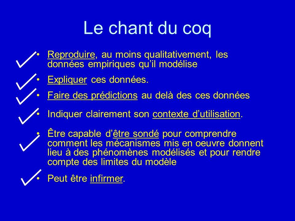 Le chant du coq Reproduire, au moins qualitativement, les données empiriques quil modélise Expliquer ces données. Faire des prédictions au delà des ce